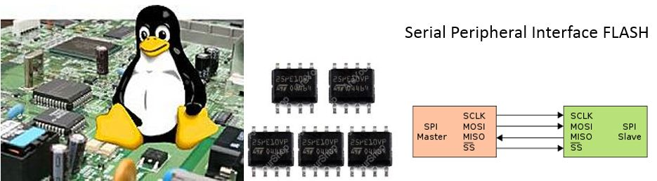 SPI flash support in embedded Linux box | Wenwei's tech Blog